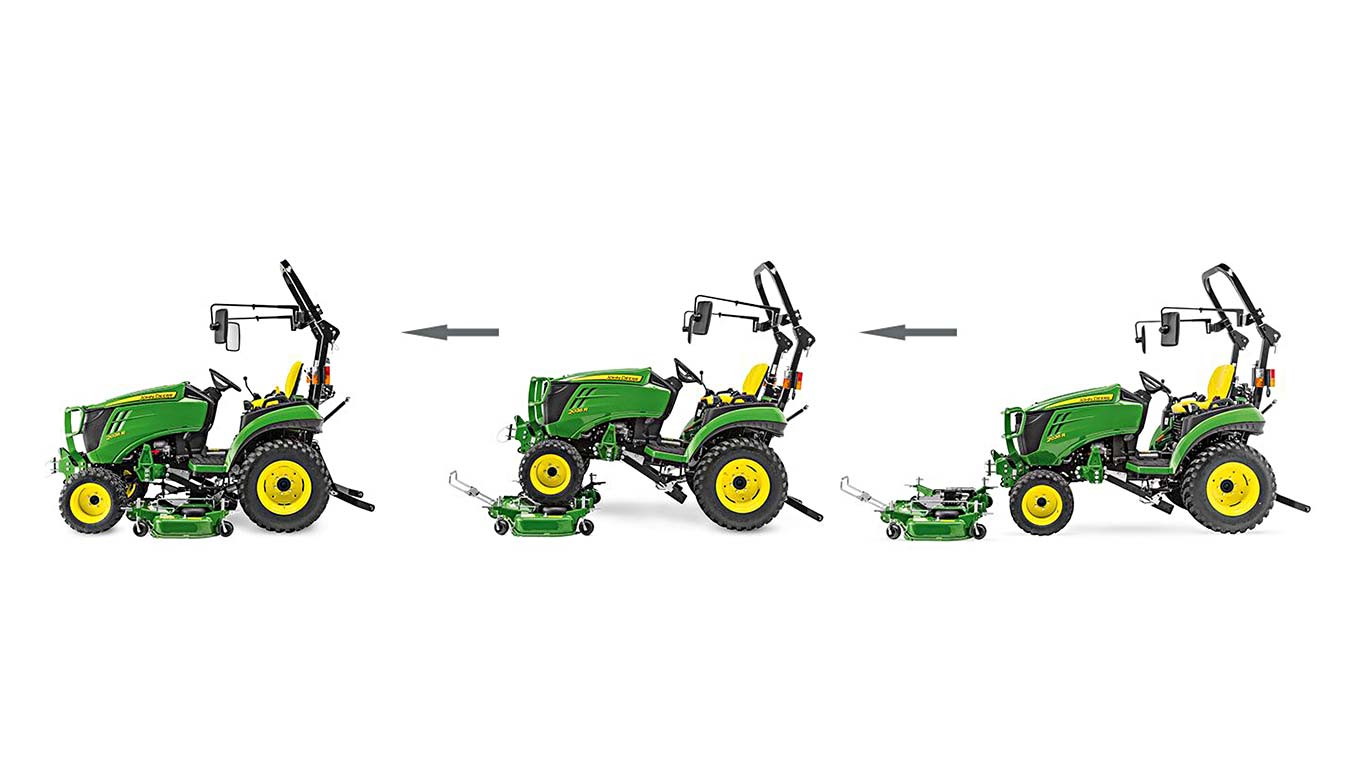 John Deere AutoConnect mowing decks